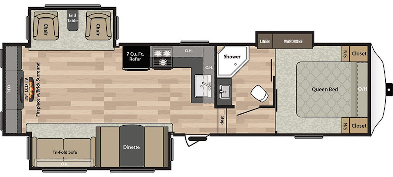 New SPRINGDALE 253FWRE FIFTH WHEEL